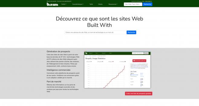 BuiltWith-est-une-technologie-de-recherche