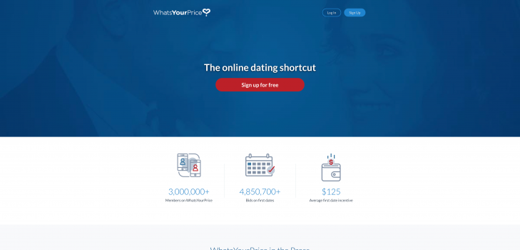 Online-Dating-Buy-Sell-First-Dates